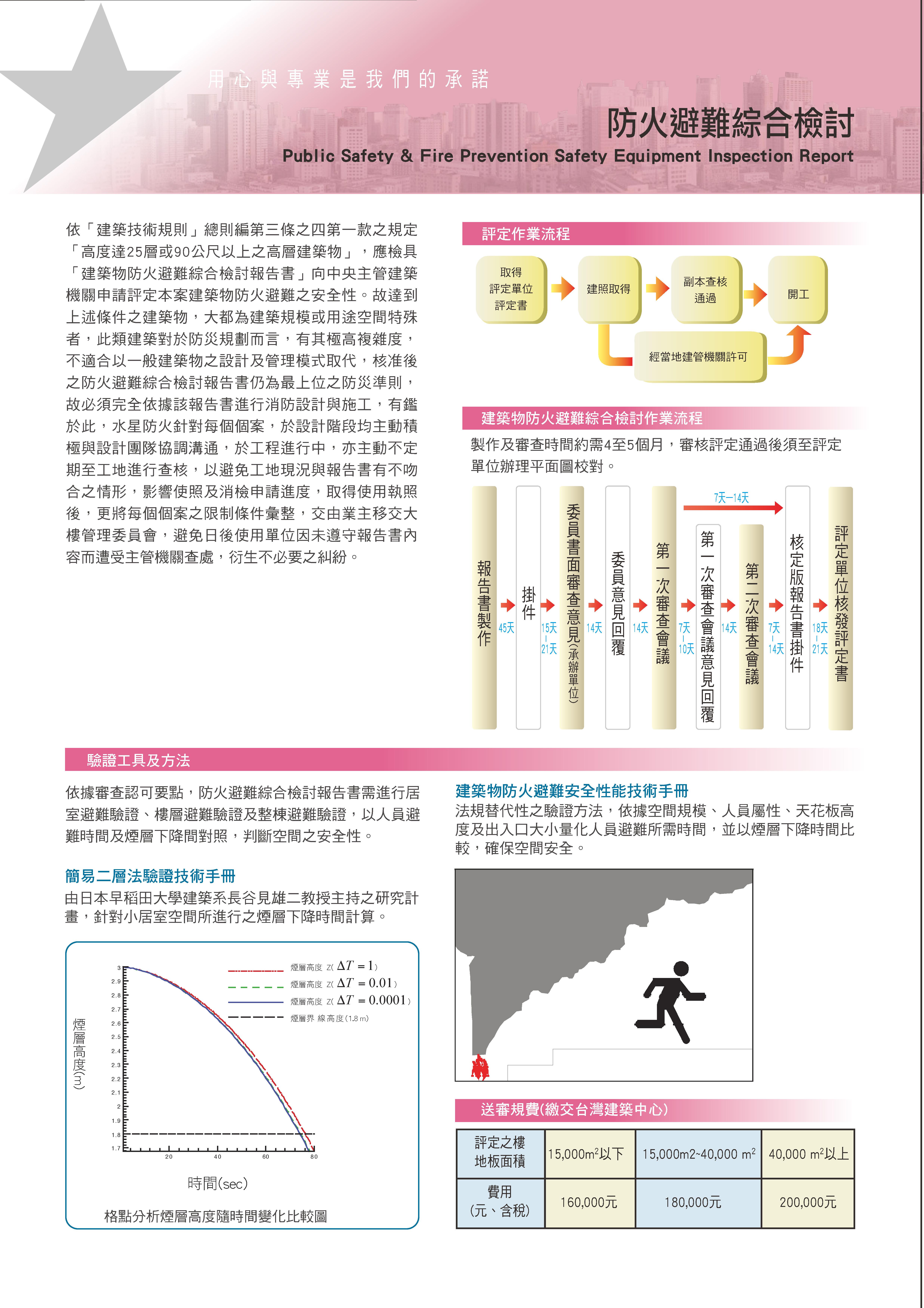 2019水星公司簡介 防綜單張頁-已壓縮